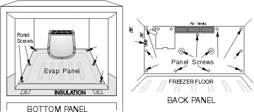 Refrigerator Evaporator Access Panel, Location and Airflow (Typical Top-Freezer Machines)